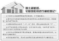 国土部:1999年后城镇居民使用宅基地不予确权登记