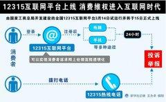 12315互联网平台上线 支持多渠道消费维权