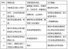 针对员工的入职审查,应该涉及哪些方面内容?