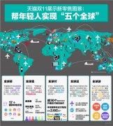 2017天猫双11三分钟破百亿,中国现象引发全球共振
