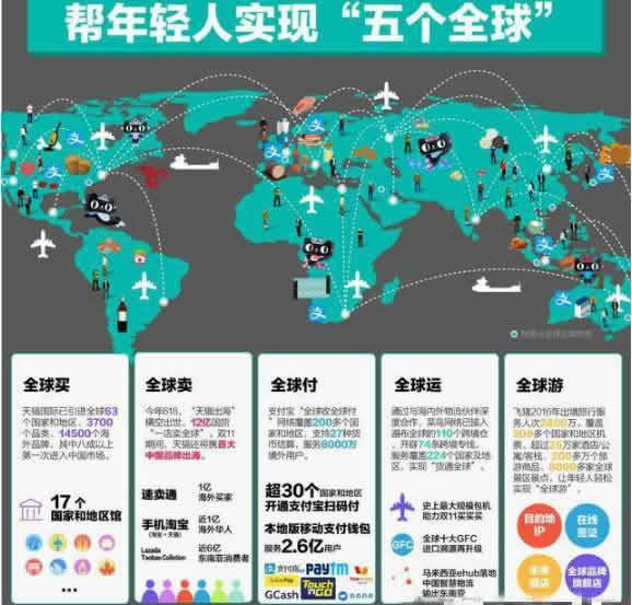 马云演讲再次惊人,这次是在世界互联网开幕大会上 IT业界 第3张
