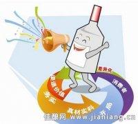 中小白酒企业市场突破十要素
