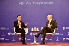 马云:中国持续发展是涌现阿里、腾讯等创新企业的关键