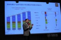 GfK报告:2017年天猫成引领数码家电线上增长第一平台