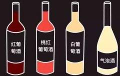 储存温度上升4度葡萄酒加速成熟50%