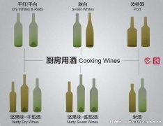 6种常见的厨房用酒