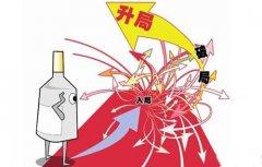 白酒中小企业的出路:变革自己
