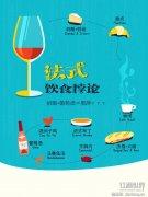 像法国人一样拥有美食美酒和健康
