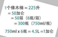 白酒一般是500ml 为什么葡萄酒却是750ml?