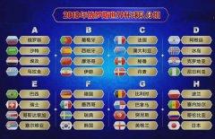 2018年俄罗斯世界杯时间表,附官方世界杯2018赛程表