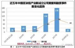 工信部正式发布《2018年中国区块链产业发展白皮书》