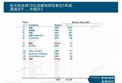 互联网女皇报告总结:产品和运营最重要的10点