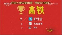 撑不起中国梦的新四大发明