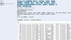 暗网正在售卖浙江省1000万学籍数据包括家庭信息