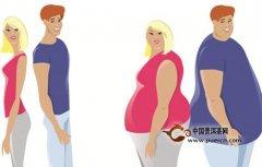 柠檬红茶可以减肥吗