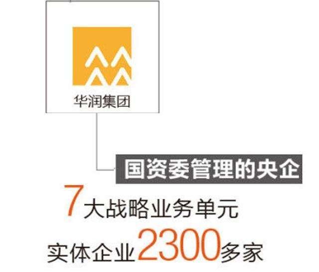 每一家都远超马云的阿里和马化腾的腾讯的中国四大财团 IT业界 第5张