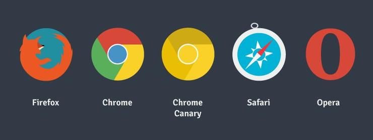 360推文表态对自主研发浏览器内核这事的看法 IT业界