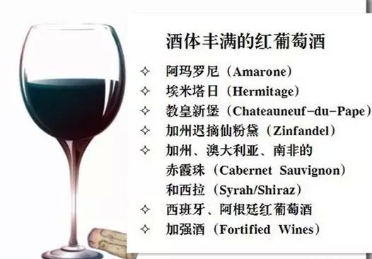酒体轻 or 重,该如何判断?