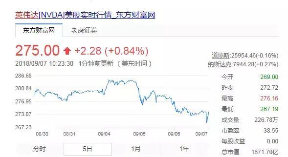 中国雄起,挺你华为,华为刚刚拿下美国超级巨头 IT业界 第2张