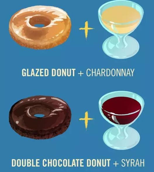 一口甜甜圈 一杯葡萄酒